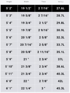 firewire glazer machado surfboard dimensions